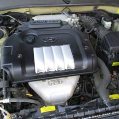 2004 Hyundai Sonata Engine Diagram 80 Series Wiring Dohc