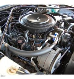 cadillac deville 4100 engine diagram pontiac sunbird [ 1024 x 768 Pixel ]