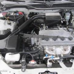 1996 Honda Civic Lx Fuse Box Diagram 2006 Gmc Sierra Audio Wiring Under Hood 2017 2018 Best