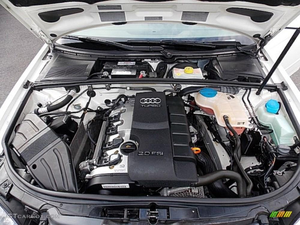 medium resolution of 2006 audi a4 quattro 2 0t engine diagram audi auto audi a4 engine diagram audi a4 fuse box diagram