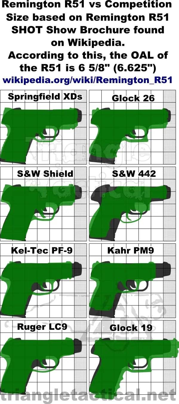 Gun Size Chart : chart, Updated, Remington, Comparison, Chart, Guns.com