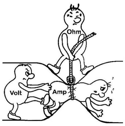 Was ist elektrischer Strom und Was ist die elektrische Stromstärke? (Physik, Energie)