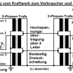 3 Phasen Strom Ford 8n Wiring Diagram Specifications Wo Liegt Der Generator Als Wechselstrom In Den Haushalt Stromnetz Elektronik