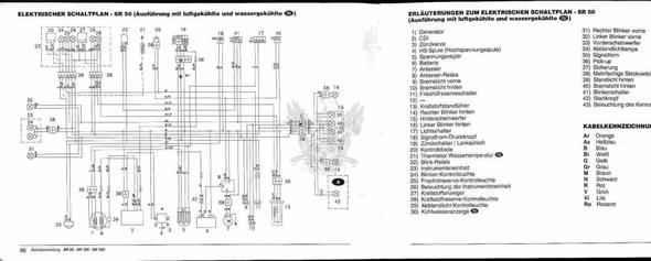 Aprilia SR50, Kabel verkabeln!! hilfe !! (Roller, Licht