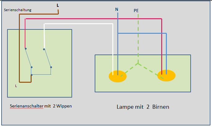 Doppelschalter fr Wohnzimmerlampe Elektrik