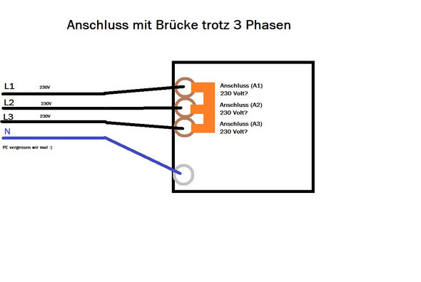 3 phasen strom way diverter valve wiring diagram frage an die elektriker 2phasen zusammenschalten 230v elektronik phase sondern drehe nur alle in der wand zusammen um ein dickes kabel zu erhalten woraus aus meiner phantasie 230 volt kommen richtig