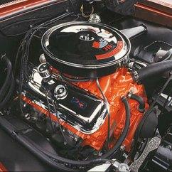 1972 Chevelle Wiring Diagram For Whirlpool Electric Water Heater Gab Es Den 396 Motor Nur Im ´68 Camaro Ss? (auto, Oldtimer, Chevrolet)