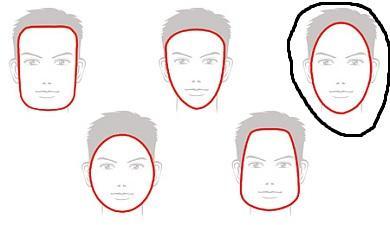 Welche Frisur Passt Zu Mir Ovales Gesicht Erinjdunhill
