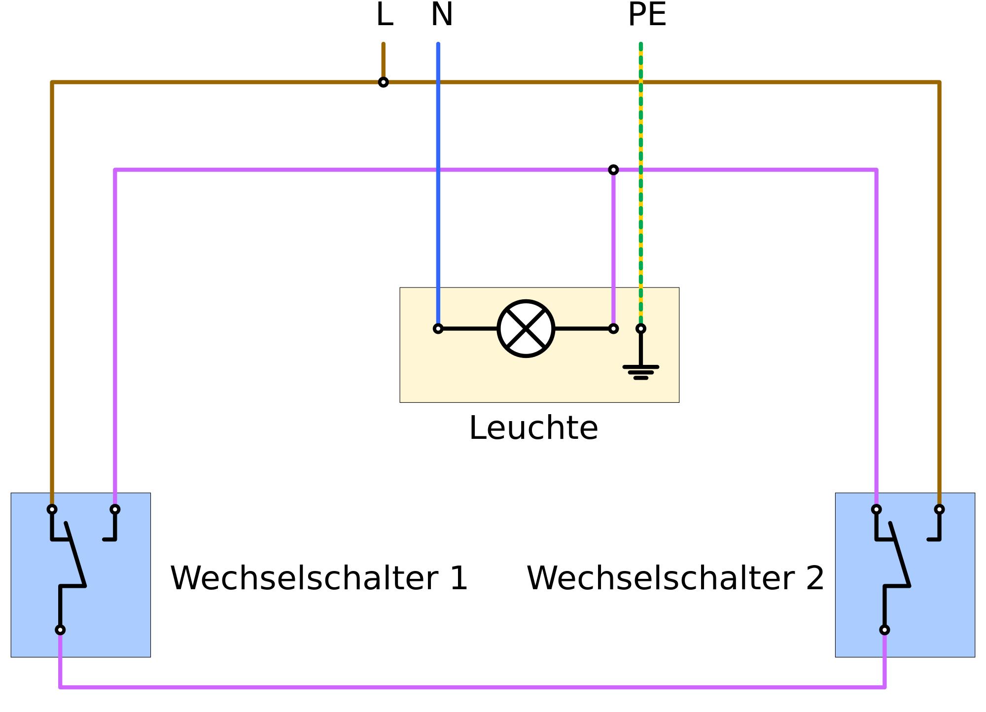 Wie wird der FeuchtraumWechselschalter angeschlossen