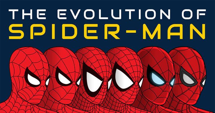 The Evolution of Spider-Man