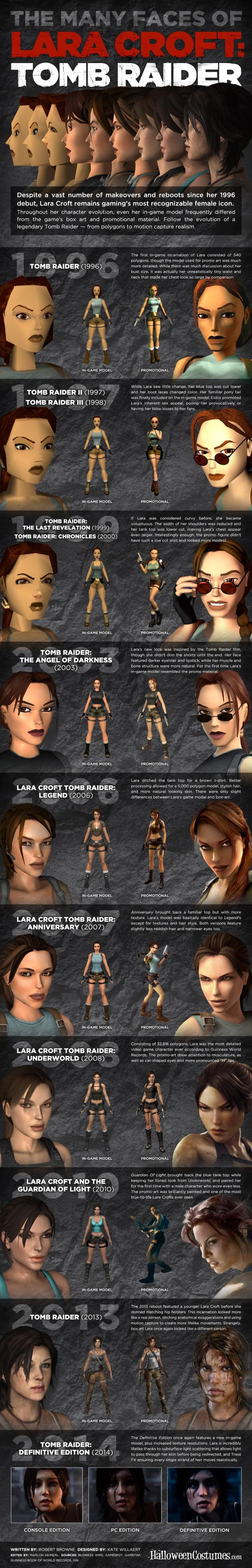 Los 10 cambios de Lara Croft a través de los años [Tomb Raider] - Tomb-Raider-Infographic