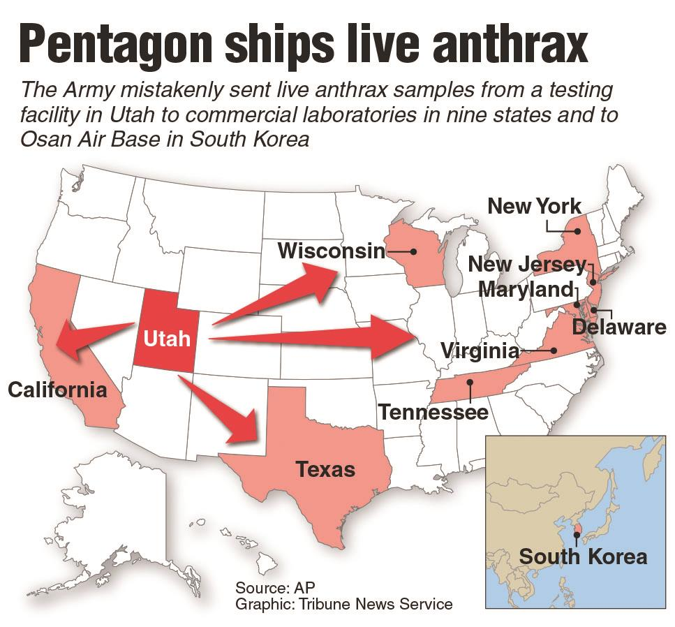 hight resolution of 26 being treated after army s accidental anthrax shipment