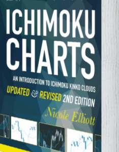 Cover of ichimoku charts paperback by nicole elliott also harriman house rh