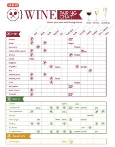 Download the wine pairing chart pdf also and food pairings heb rh