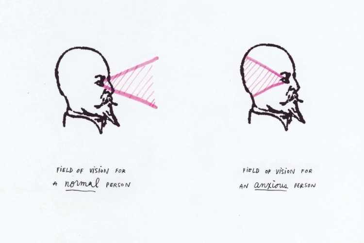 These illustrations perfectly describe what it's actually