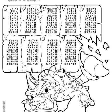 Number Names Worksheets » Multiplication Colouring Sheets