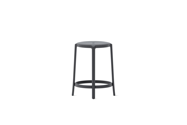 on on stool