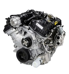ford owners file lawsuit claim ecoboost engine loses power during acceleration [ 1280 x 1346 Pixel ]
