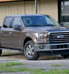 2015 ford f 150 gas mileage best among gasoline trucks but ram diesel still highest [ 1280 x 810 Pixel ]