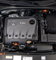 environmental justice groups not so fast musk vw diesels must be fixed [ 1600 x 1066 Pixel ]
