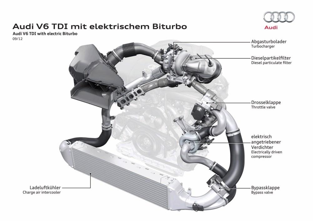 medium resolution of nissan frontier engine diagram turbocharge