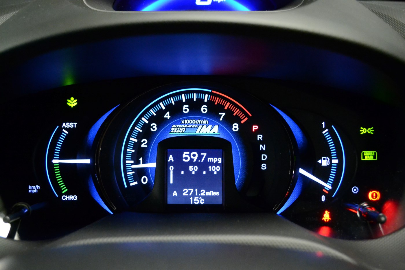 Fuel Filter 2004 Honda Pilot Gas Mileage Displays In Cars Accurate Or Optimistic