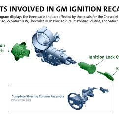 2006 Cobalt Wiring Diagram Rockford Gm Suspends Engineers, Adds Recall Repair, Ups Cost To $1.3b