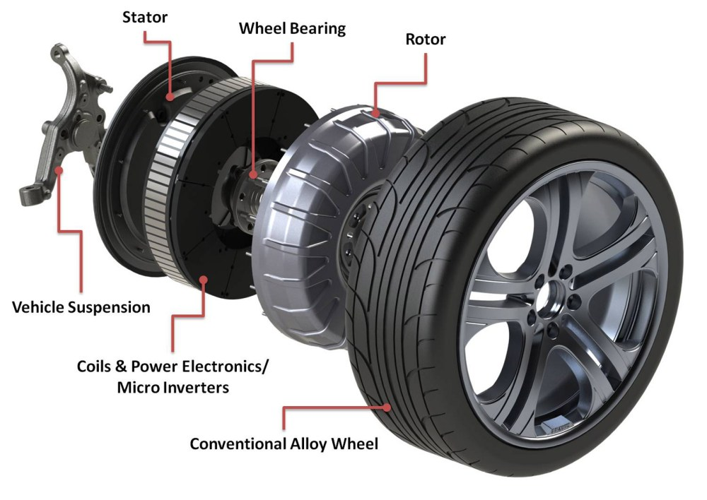 medium resolution of car wheels diagram wiring diagram go car rear wheel diagram car wheels diagram