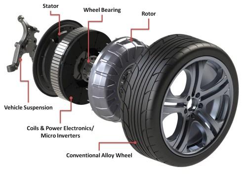 small resolution of car wheels diagram wiring diagram go car rear wheel diagram car wheels diagram