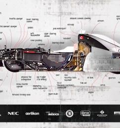 sauber f1 cutaway image all the fastidious details [ 1900 x 1200 Pixel ]