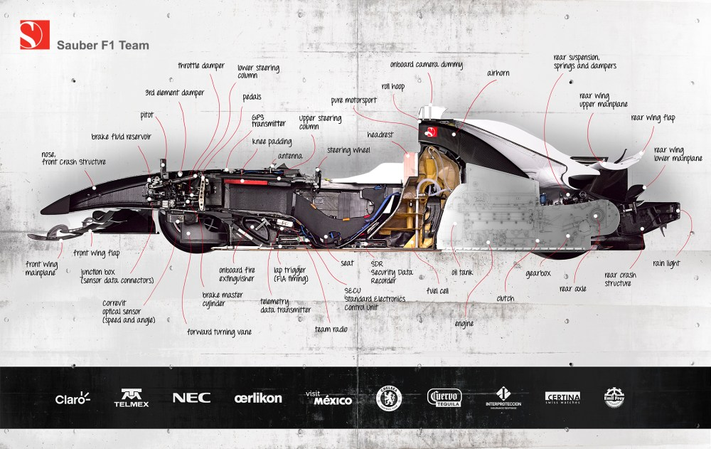 medium resolution of sauber f1 cutaway image all the fastidious details