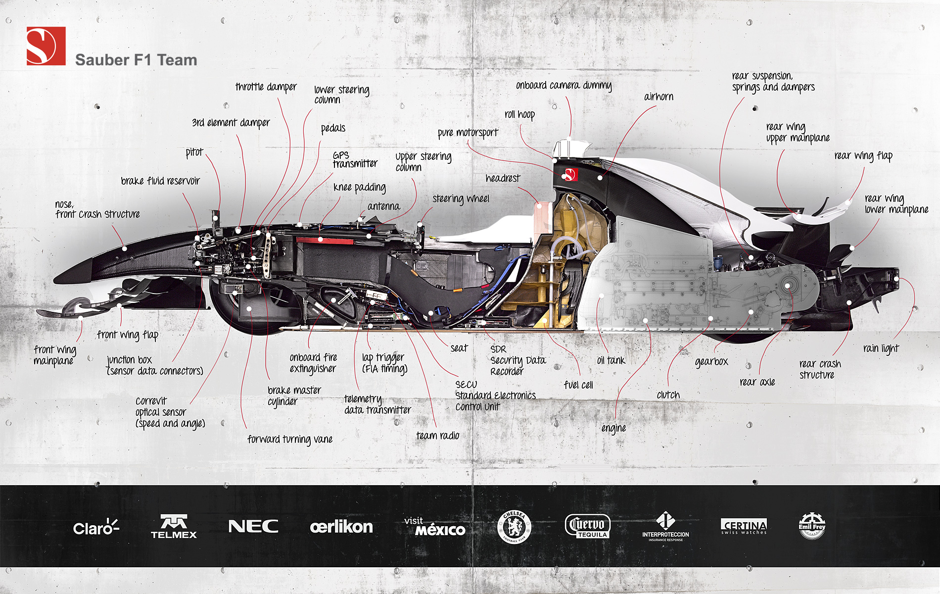 hight resolution of sauber f1 cutaway image all the fastidious details