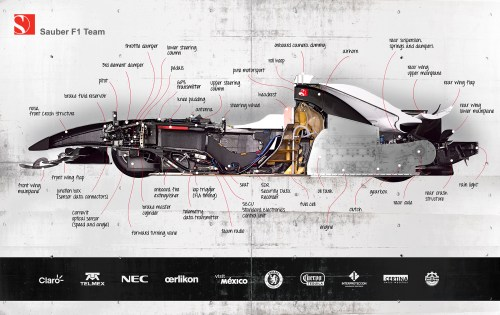 small resolution of sauber f1 cutaway image all the fastidious details