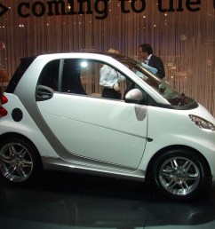 2008 smart fortwo review ratings specs prices and photos the car [ 1024 x 768 Pixel ]