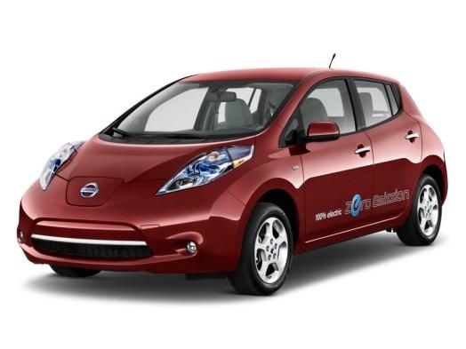 electric cars Nanotechnology battery
