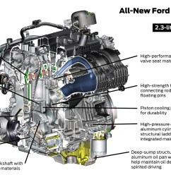 2015 ford mustang s engines independent rear suspension details photos [ 1024 x 768 Pixel ]