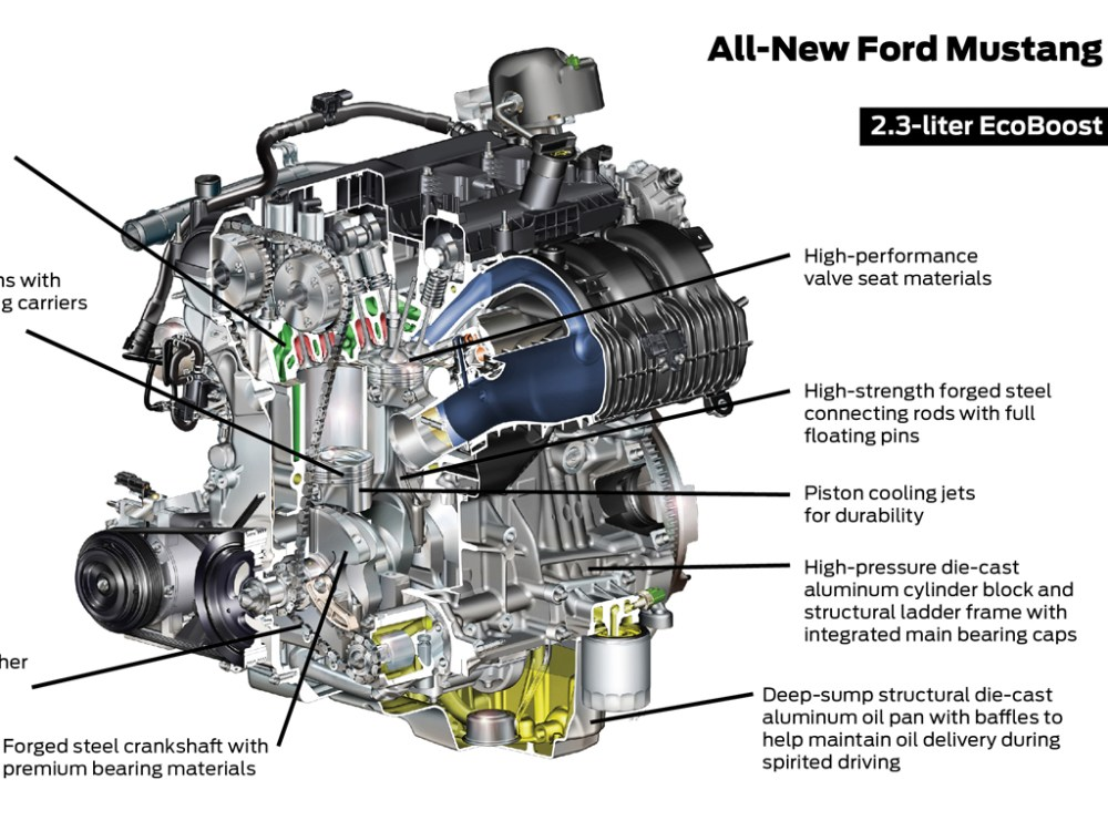 medium resolution of 2015 ford mustang s engines independent rear suspension details photos