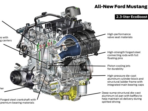 small resolution of 2015 ford mustang s engines independent rear suspension details photos