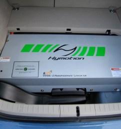 wiring diagram 2006 highlander hybrid [ 1024 x 768 Pixel ]