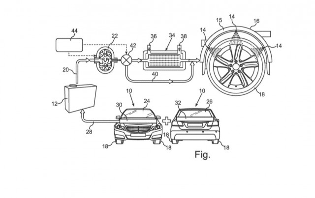 Mercedes could use water spray to control tire temperatures