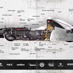 Aircraft Carrier Diagram Bryant Electric Furnace Wiring Sauber F1 Cutaway Image: All The Fastidious Details