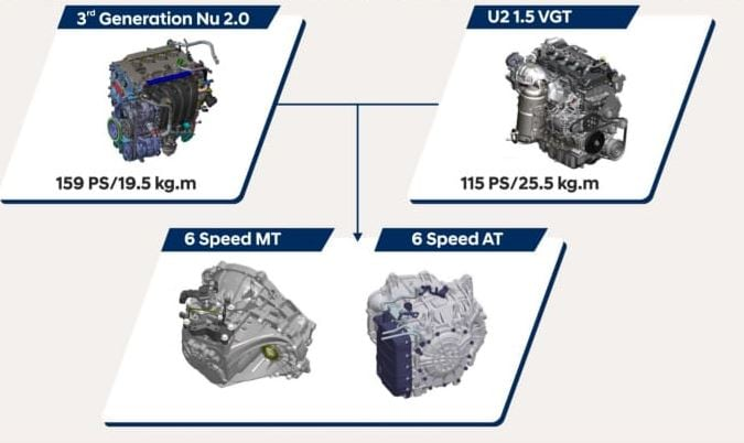Details of the engine and transmission options on the upcoming Hyundai Alcazar.