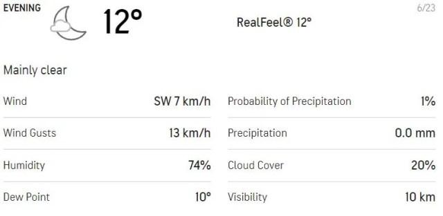 यहां बताया गया है कि शाम के सत्र का मौसम 6 दिन (AccuWeather) कैसा दिखता है