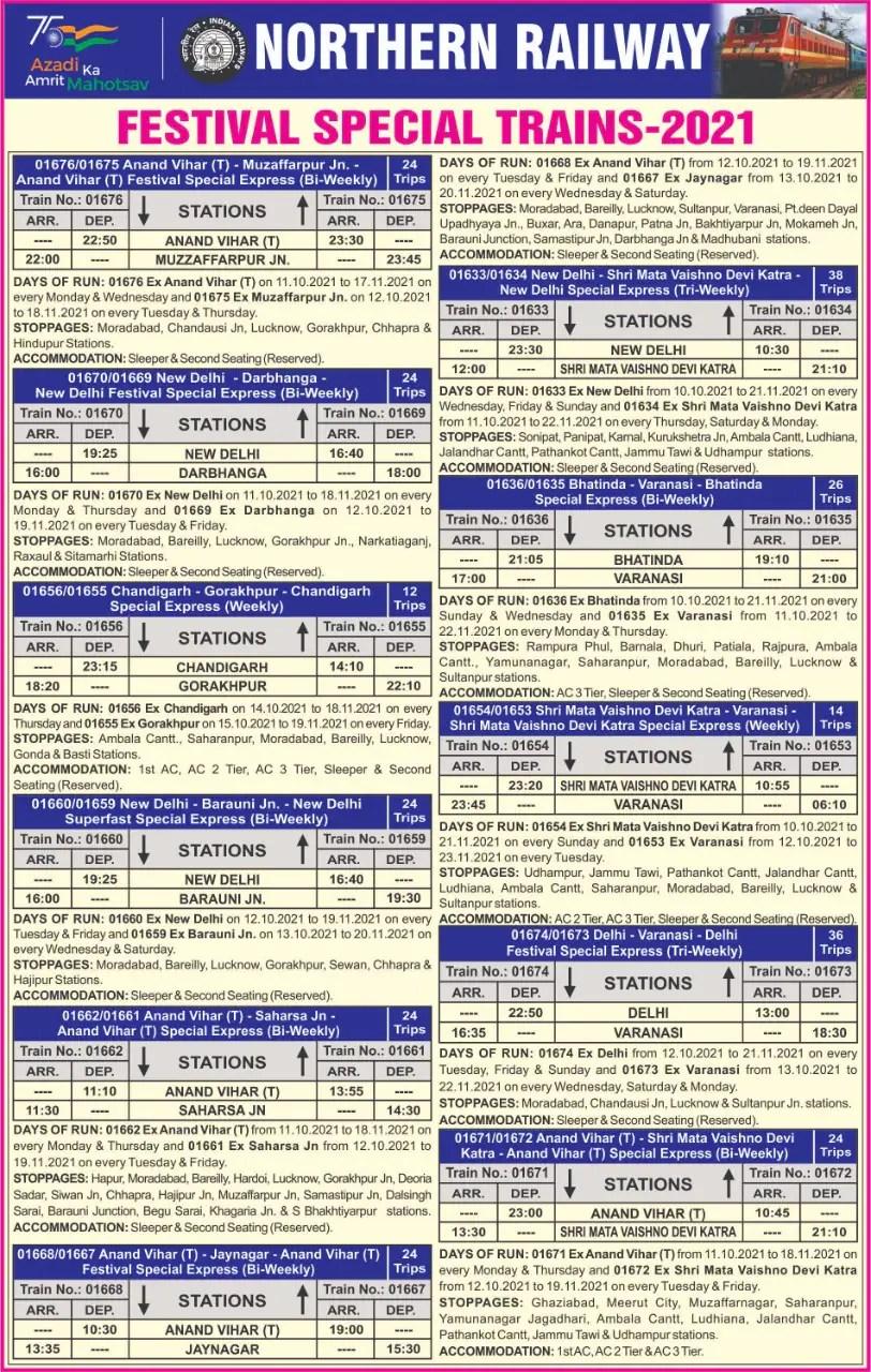 भारतीय रेलवे आज से फेस्टिव स्पेशल ट्रेनें शुरू करने जा रही है।  विवरण यहाँ    भारत की ताजा खबर ,
