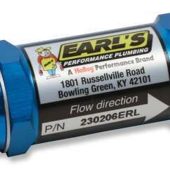 230204erl earls fuel filter image [ 4891 x 2199 Pixel ]