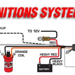 Msd Ignition Wiring Diagram Mopar Traxxas Stampede Vxl Parts Boxes Holley Performance Products Ignitions Install Easily To A Variety Of Applications This Shows The With Points Distributor