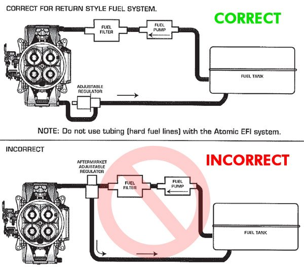 msd blaster coil wiring diagram 2005 ford stereo frequently asked questions atomic efi
