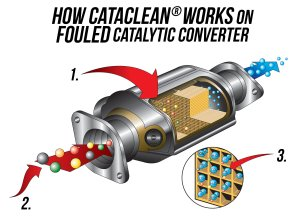 Cataclean  Fuel & Exhaust System Cleaner