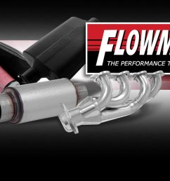 flowmaster news new hot flowmaster parts  [ 1920 x 768 Pixel ]
