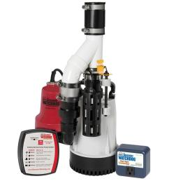 1 3 hp combination unit with emergency backup sump pump system [ 1000 x 1000 Pixel ]